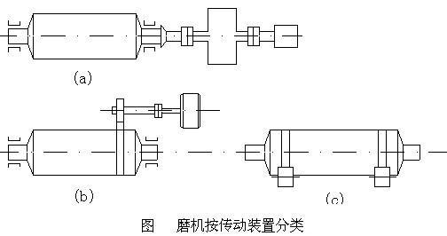 拖轮电机接线原理图